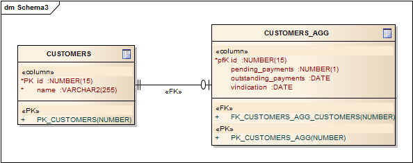 customers-agg2